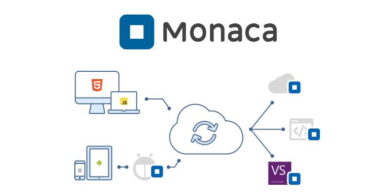 monaca framework
