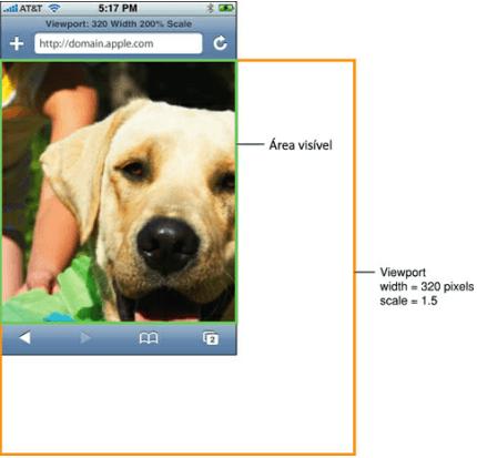 viewport 320 pixels scale = 1.5