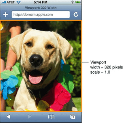 viewport 980 pixels scale = 1.0