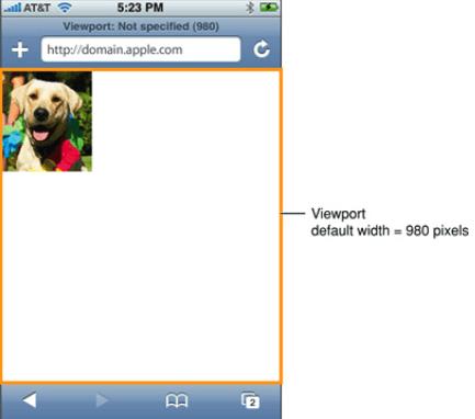 viewport default 980 pixels