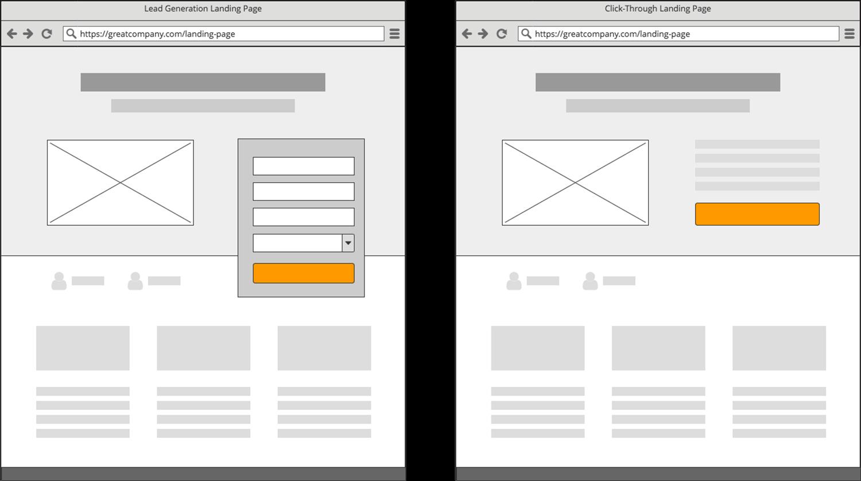 tipos diferentes de landing page