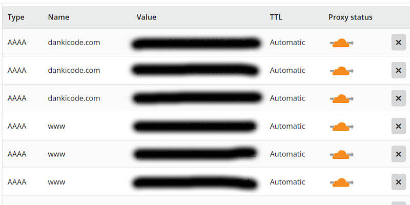 Cheque seus Registros DNS para seu Domínio no CloudFlare